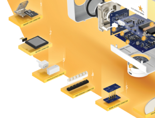 New supplier: C.C.P. Contact: Innovative Connector Solutions